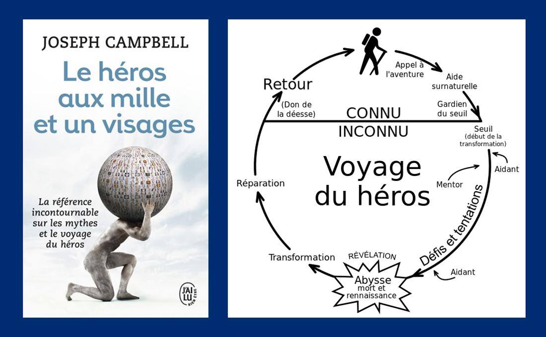 Le-heros-aux-mille-et-un-visages-pour-blog-podcast-minuitdanslesetoiles
